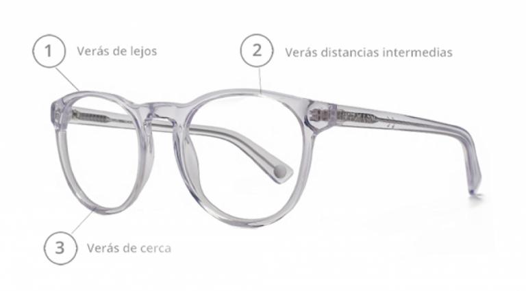 Montura de lentes con un cristal progresivo para presbicia o vista cansada
